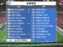Korea Południowa 2:1 Urugwaj
