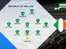 Irlandia 0:1 Walia