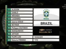 Brazylia 1:0 Argentyna