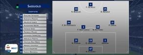 Sampdoria 0:0 Sassuolo