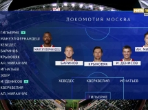Lokomotiw Moskwa 1:3 FC Porto