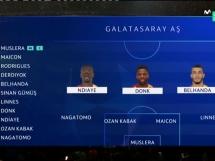 Galatasaray SK 0:0 Schalke 04