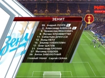 FK Rostov 3:1 Zenit St. Petersburg