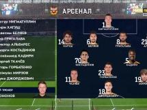 Lokomotiw Moskwa 3:1 Arsenal Tula