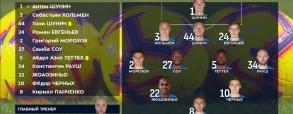 Dynamo Moskwa - CSKA Moskwa