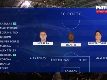 FC Porto 4:1 Lokomotiw Moskwa