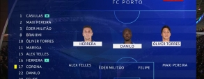FC Porto - Lokomotiw Moskwa