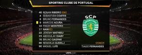 Arsenal Londyn - Sporting Lizbona