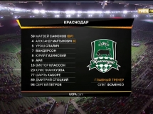 FK Krasnodar 2:1 Standard Liege
