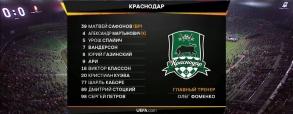 FK Krasnodar - Standard Liege
