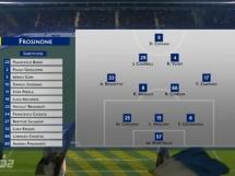 Frosinone 1:1 Fiorentina