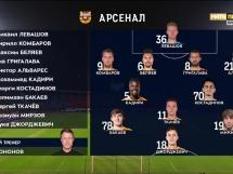 Arsenal Tula 2:0 Andżi Machaczkała