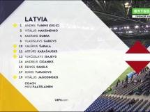 Kazachstan 1:1 Łotwa