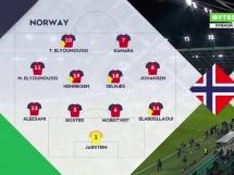 Słowenia 1:1 Norwegia