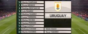 Urugwaj 0:1 Brazylia