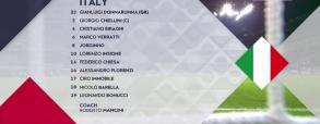 Włochy 0:0 Portugalia