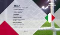 Remis Włoch i Portugalii na zakończenie NL! [Wideo]