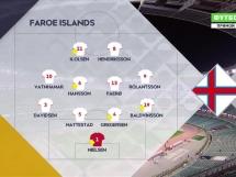 Azerbejdżan 2:0 Wyspy Owcze