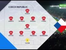 Czechy 1:0 Słowacja