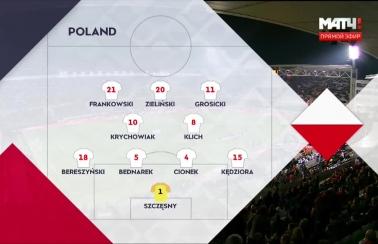 Milik wykorzystuje karnego! Polska remisuje! [Wideo]