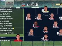 Dynamo Moskwa 1:2 Jenisej