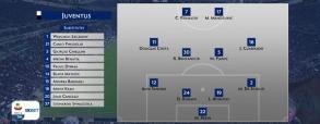 Juventus Turyn - Spal