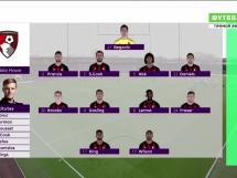 AFC Bournemouth 1:2 Arsenal Londyn