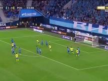 Zenit St. Petersburg 2:0 FK Rostov