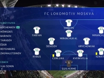 Lokomotiw Moskwa 2:0 Galatasaray SK
