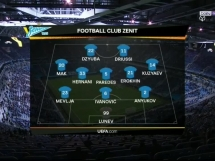 Zenit St. Petersburg 1:0 FC Kopenhaga