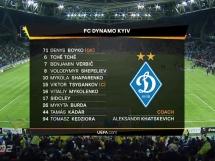 FC Astana 0:1 Dynamo Kijów