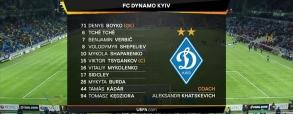 FC Astana - Dynamo Kijów