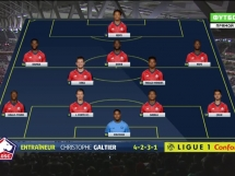 Lille 2:2 Olympique Lyon