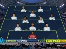 Olympique Marsylia 0:0 Reims