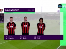 AFC Bournemouth 0:4 Liverpool