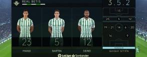 Betis Sewilla 2:0 Rayo Vallecano
