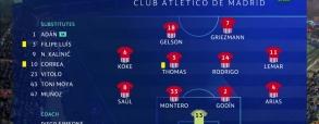 Club Brugge 0:0 Atletico Madryt