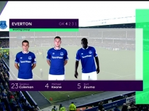 Everton 1:3 Wolverhampton
