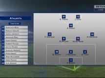 Atalanta 1:3 AC Milan