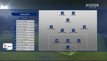 Atalanta 1:3 AC Milan [Filmik]