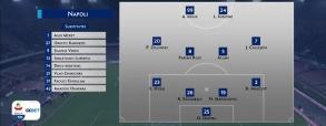 Napoli 0:0 Torino