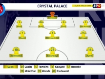 Doncaster Rovers 0:2 Crystal Palace