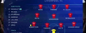 Liverpool 0:0 Bayern Monachium