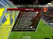 FK Rostov 1:0 FK Krasnodar