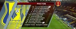 FK Rostov - FK Krasnodar