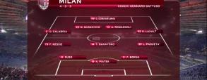 Lazio Rzym - AC Milan