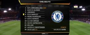 Chelsea Londyn - Dynamo Kijów