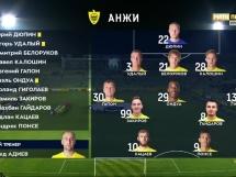 Andżi Machaczkała 0:2 Lokomotiw Moskwa