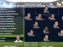 Lokomotiw Moskwa 1:0 FK Krasnodar