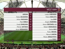 West Ham United 2:2 Everton